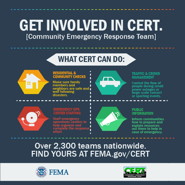 Resolve to Serve: Community Emergency Response Teams